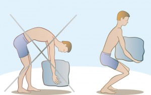 spine, low back pain, proper lifting, posture,  Houston, Woodlands, Katy, Memorial City, Sugarland, Texas Medical Center